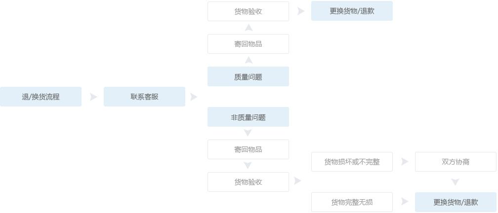 customer_service_pic01.jpg