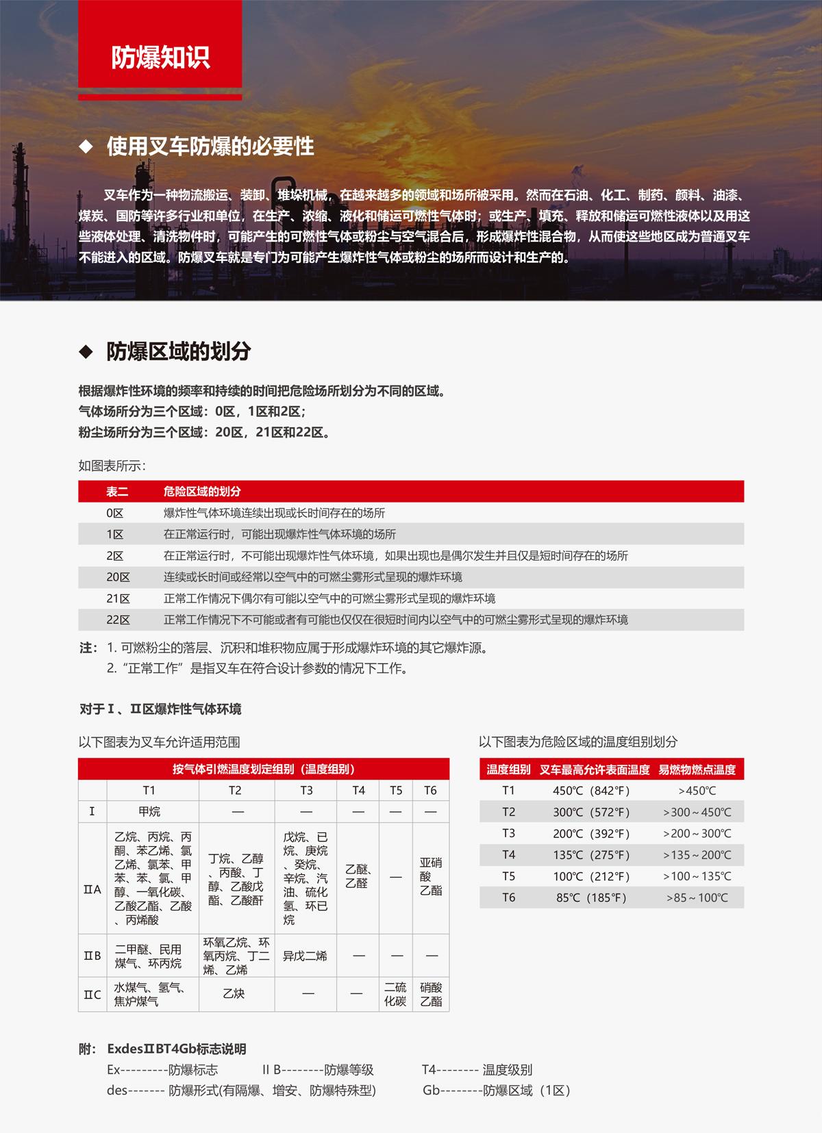 中力 4.0/4.5/5.0吨平衡重式内燃防爆叉车 CPCDB40/45/50