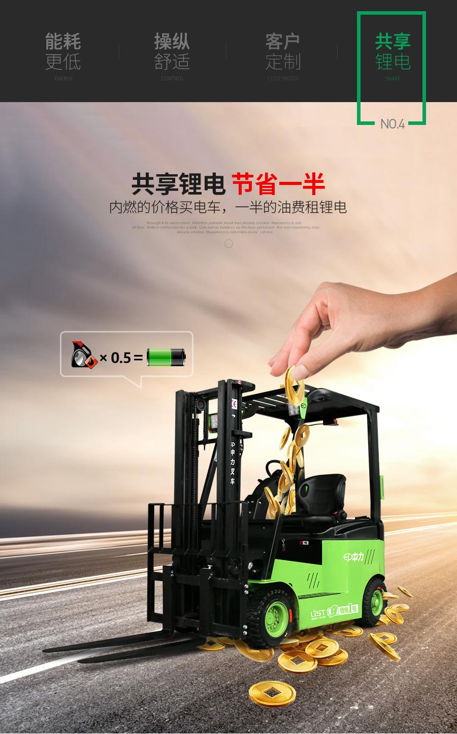 中力 1.5/2.0吨电动平衡重叉车/锂电壹号 CPD15/20L1
