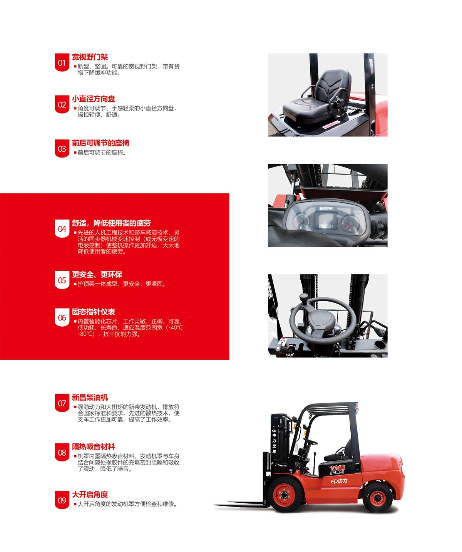 中力 3.0/3.5吨内燃叉车/大力神CPC(D)30/35T3