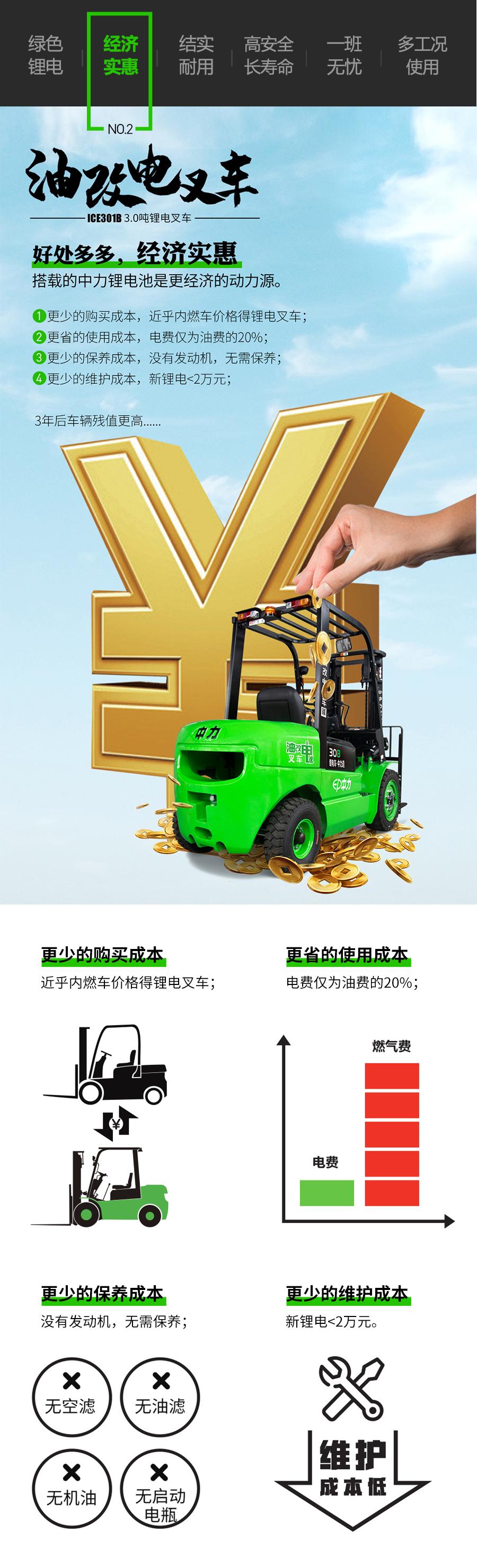 中力3.0吨 锂电池叉车ICE301B