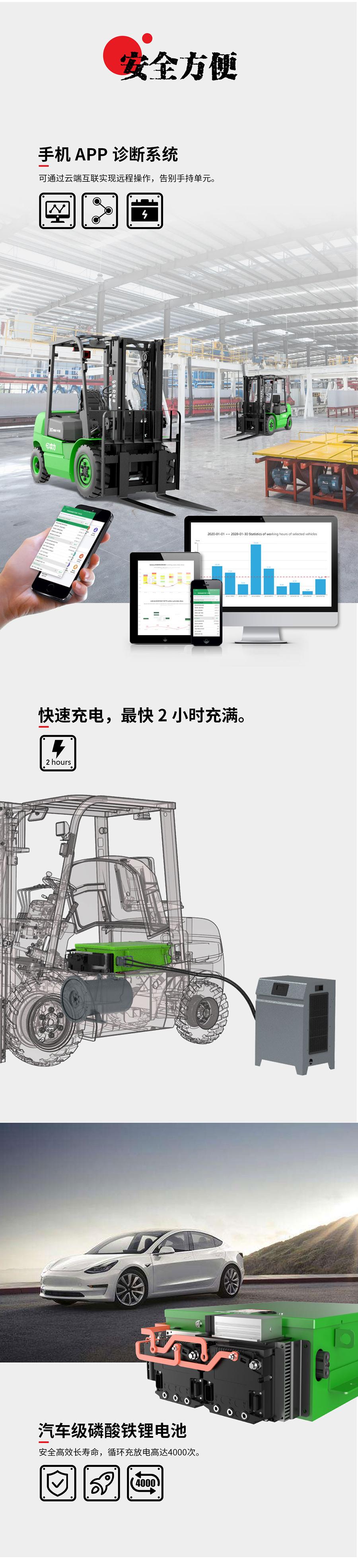 """中力""""锂电版内燃叉车""""ICE301S新品首发 震撼来袭!"""