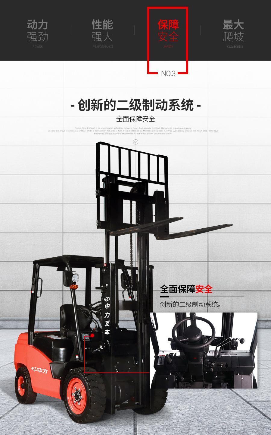 中力 2.0/2.5吨内燃叉车 CPC(Q)D20/25T8