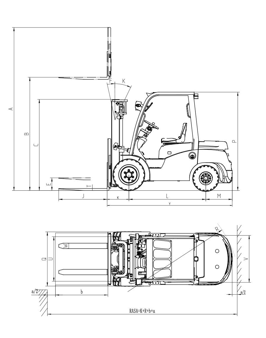 中力 3.0/3.5吨内燃叉车 CPC(Q)D30/35T8