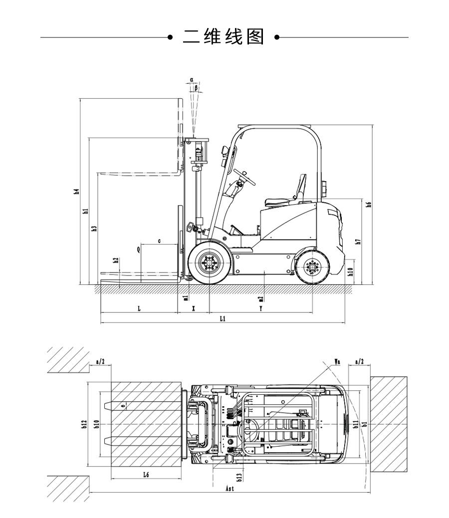 中力 1.5/2.0吨电动平衡重叉车 CPD15/20FJ5