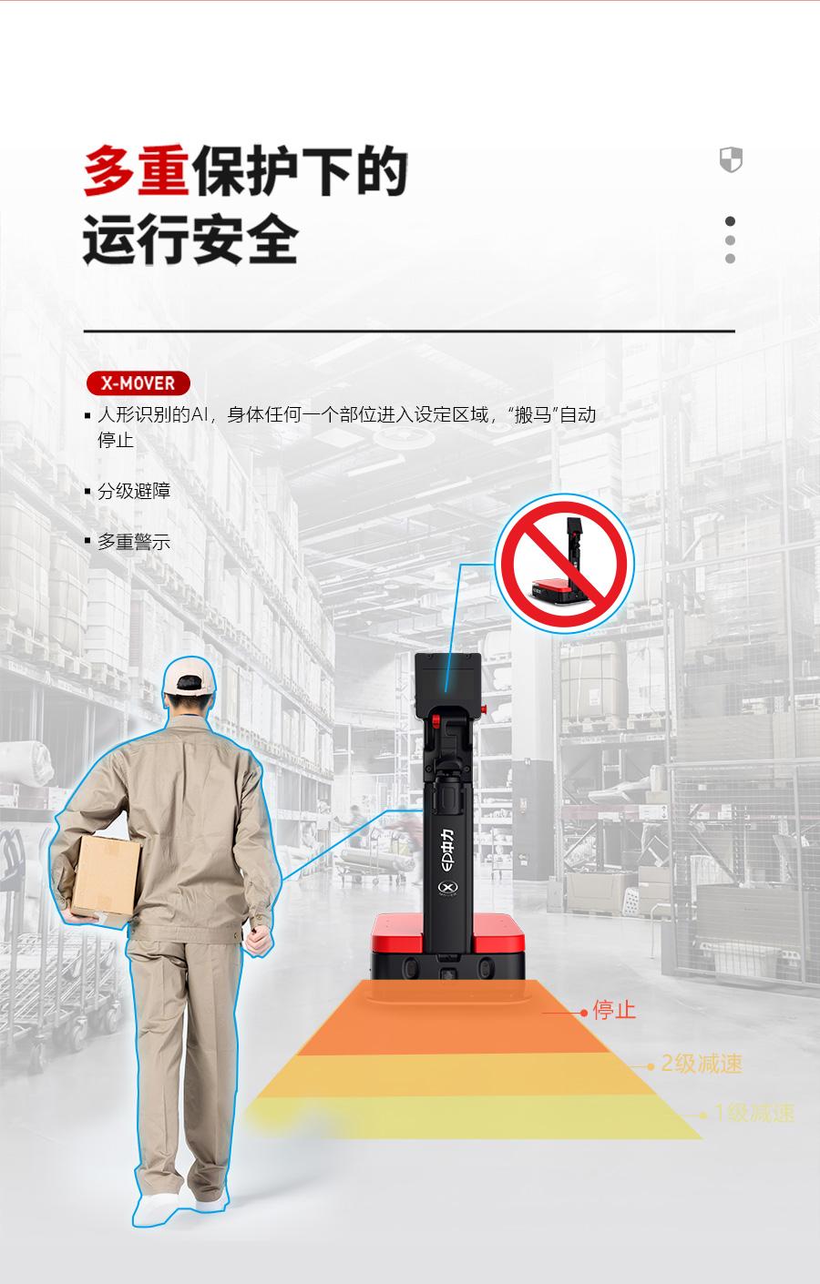 中力XC1-051 看板/工位搬运机器人